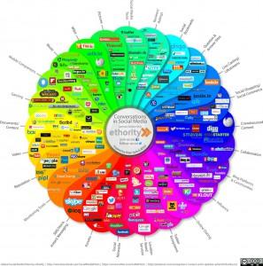 Social-Media-Prisma-4